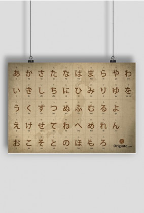 Hiragana A2 Poster for learning japanese language