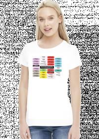 Koszulka Etykiety Anestezjolożka