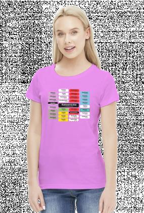 Koszulka Etykiety Ratowniczka